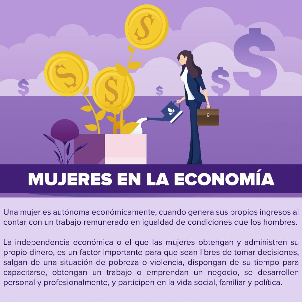 mujeres en la economia